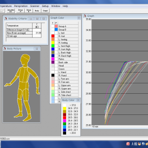 Screenshot of the thermal manikin system interface